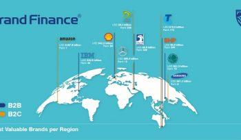 Brand Finance - Naturgy